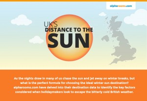 Distance-To-The-Sun-Main-Graphic-1