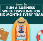How to run a business while traveling